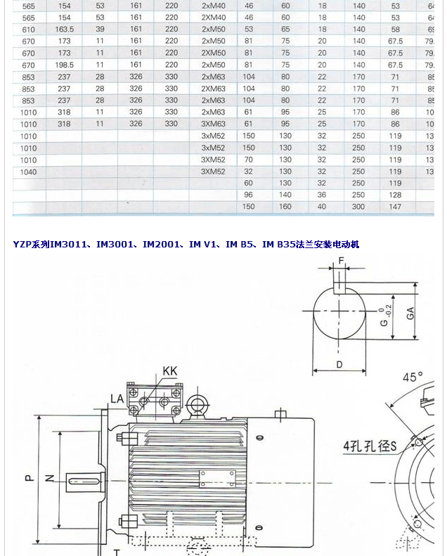 异步电动机是以变频调速装置为供电电源的调速三相