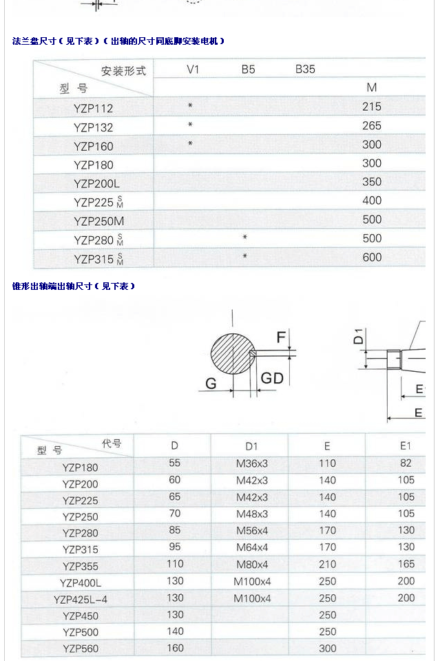 yzp冶金起重电机系列产品-大连伯顿电机